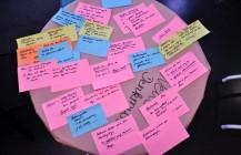 World Café Thementisch 4: Neue Denkmuster
